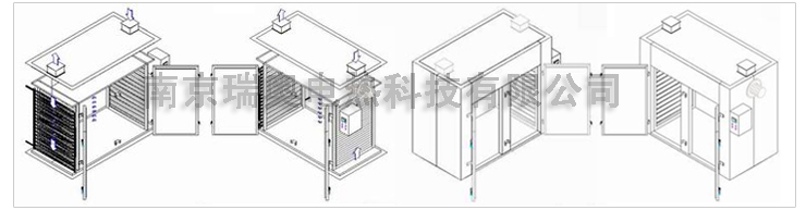 热风循环烘箱结构 四